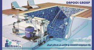 سیستم مدار بسته پرورش ماهی قزل آلا در لرستان