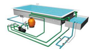 سیستم مدار بسته پرورش ماهی قزل آلا در یاسوج